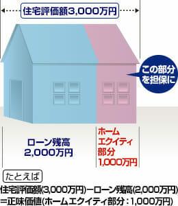 mizuho_loan_1