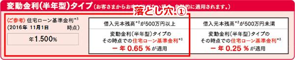 新生銀行の落とし穴①