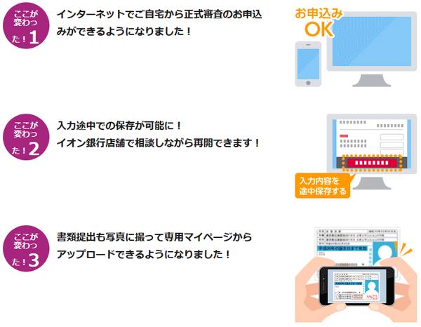 イオン銀行のネットでの申込みの説明図です