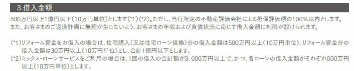 新生銀行の住宅ローンの借入限度額