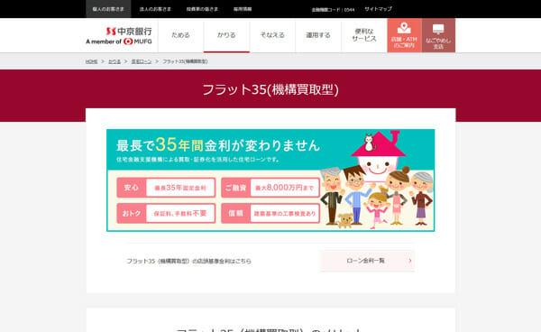 中京銀行のフラット35のトップページのキャプチャ画像です