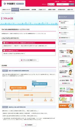 中国銀行のフラット35の取扱ページのキャプチャです