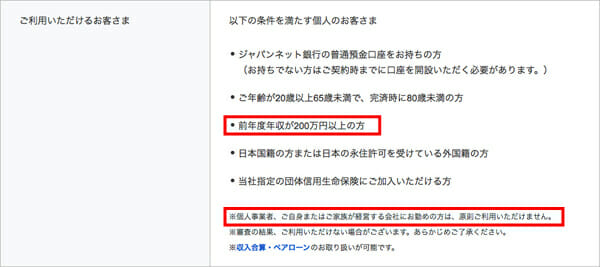 PayPay銀行(旧ジャパンネット銀行)の住宅ローンの利用条件の説明文です