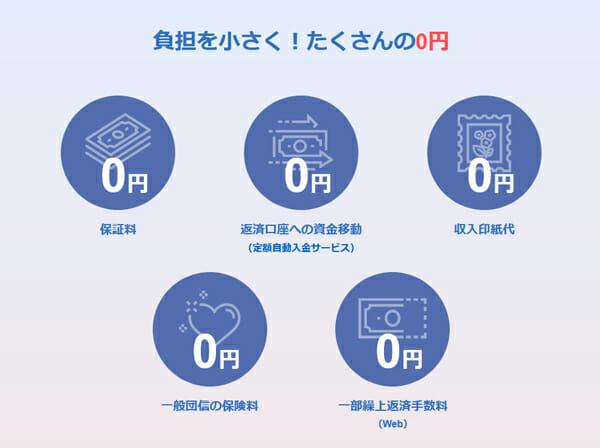 ジャパンネット銀行の諸費用の説明です