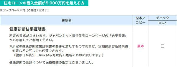 ジャパンネット銀行の住宅ローンで5000万円を超える借り入れの場合に必要な健康診断結果証明書のチェックシート欄の画像です