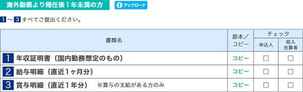 ジャパンネット銀行の本審査用提出書類チェックシートのキャプチャです