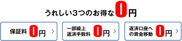 SBIマネープラザの3つの0円のバナーです