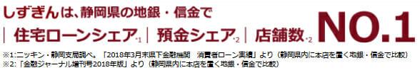 静岡銀行の住宅ローンシェアNo.1のバナーです