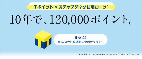 新生銀行のキャンペーンバナーです