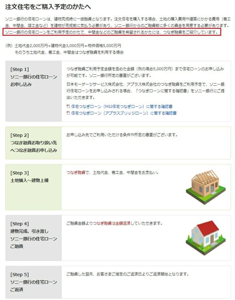 ソニー銀行の住宅ローンのつなぎ融資