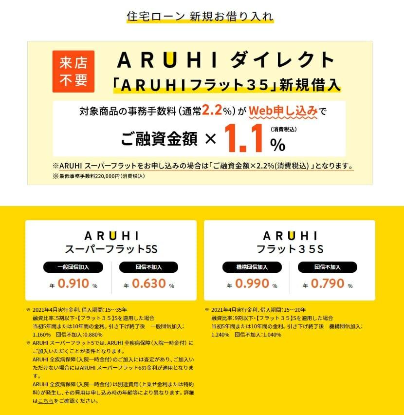 ARUHIスーパーフラットの2021年4月の金利