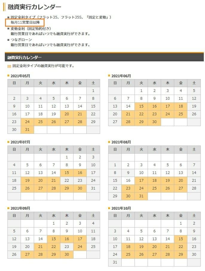 楽天銀行のフラット35の融資実行日カレンダー