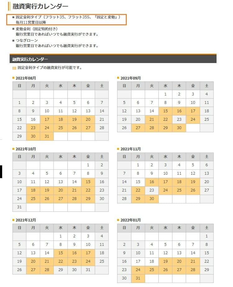 楽天銀行のフラット35の融資実行カレンダー
